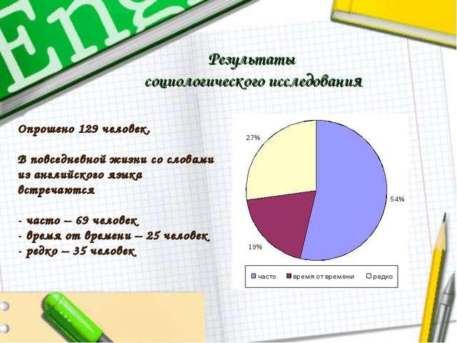 Результаты социологического исследования Опрошено 129 человек. В повседневной...
