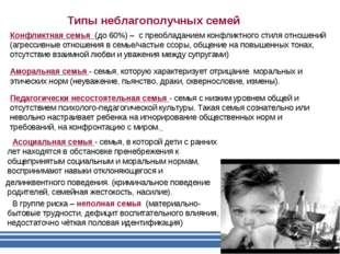 Типы неблагополучных семей Асоциальная семья - семья, в которой дети с ранних