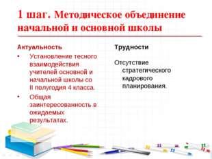 1 шаг. Методическое объединение начальной и основной школы Актуальность Устан