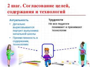 2 шаг. Согласование целей, содержания и технологий Актуальность Детально выри