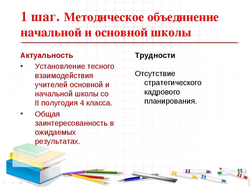 1 шаг. Методическое объединение начальной и основной школы Актуальность Устан...