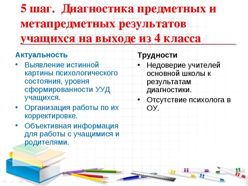 5 шаг. Диагностика предметных и метапредметных результатов учащихся на выходе...