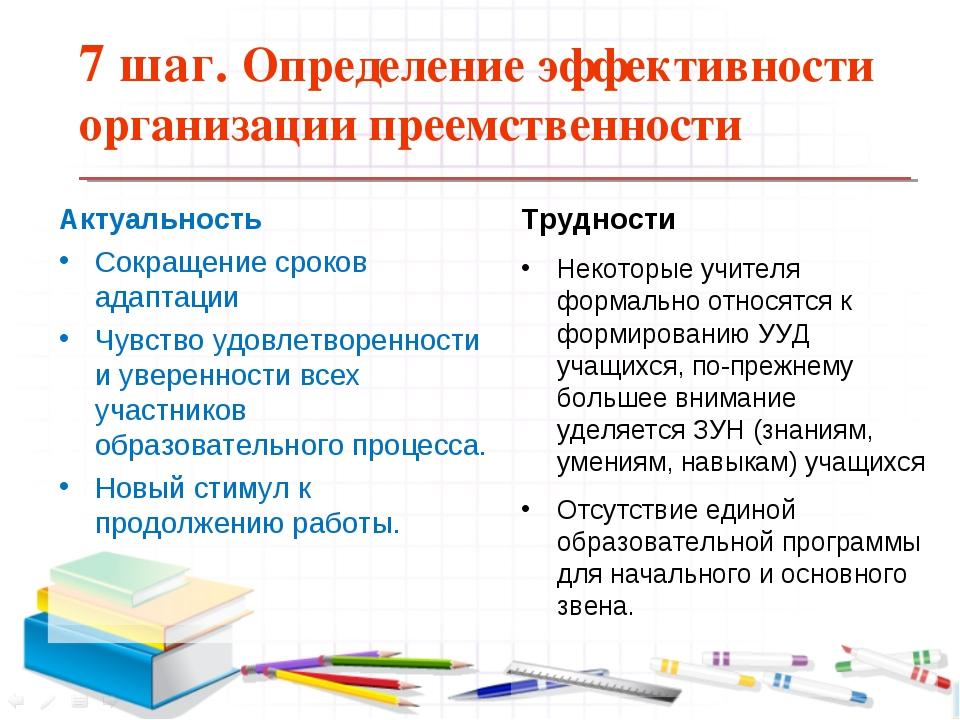 7 шаг. Определение эффективности организации преемственности Актуальность Сок...