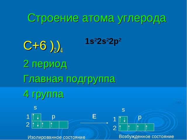 Строение атома углерода С+6 )2)4 2 период Главная подгруппа 4 группа 1s22s22p2