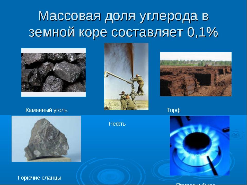 Массовая доля углерода в земной коре составляет 0,1% Каменный уголь Нефть Тор...