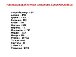 Национальный состав населения Динского района Азербайджанцы – 233 Армяне – 4