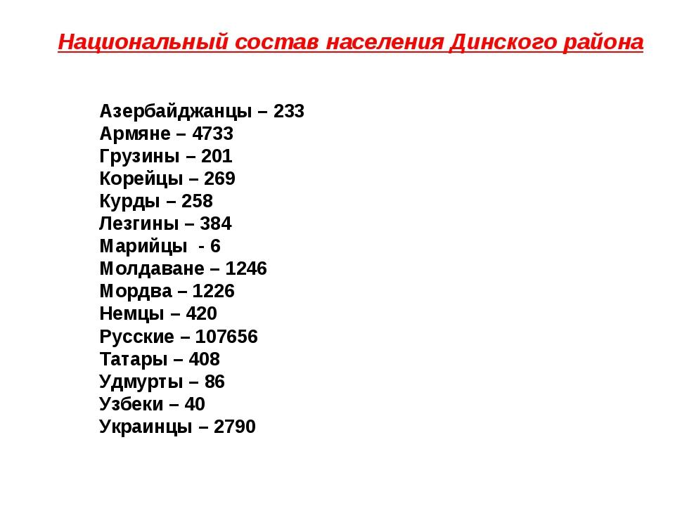 Национальный состав населения Динского района Азербайджанцы – 233 Армяне – 4...