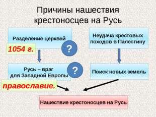 Причины нашествия крестоносцев на Русь Разделение церквей Неудача крестовых п