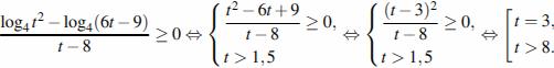 http://reshuege.ru/formula/11/11ea25d52e454bc78db932b9de7c594d.png