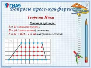Вопросы пресс-конференции Теорема Пика В нашем примере: L = 21 (красные точки