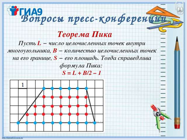 Вопросы пресс-конференции Теорема Пика Пусть L − число целочисленных точек вн...