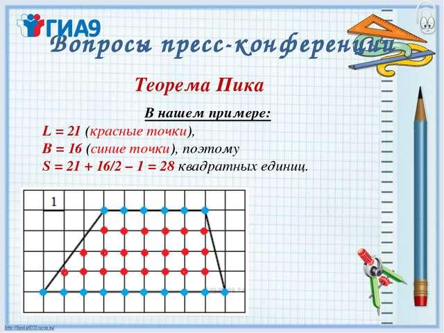 Вопросы пресс-конференции Теорема Пика В нашем примере: L = 21 (красные точки...