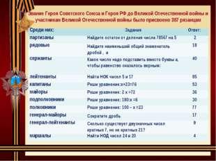 Звание Героя Советского Союза и Героя РФ до Великой Отечественной войны и уча
