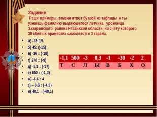 Задание: Реши примеры, замени ответ буквой из таблицы и ты узнаешь фамилию в