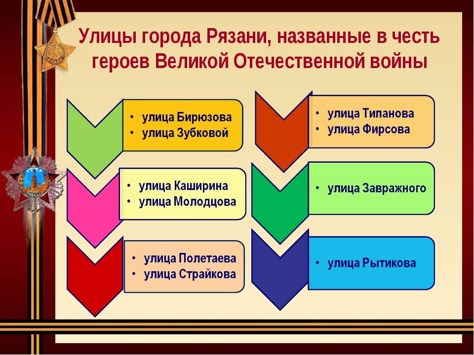 Улицы города Рязани, названные в честь героев Великой Отечественной войны