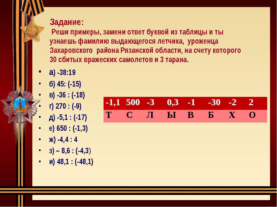Задание: Реши примеры, замени ответ буквой из таблицы и ты узнаешь фамилию в...