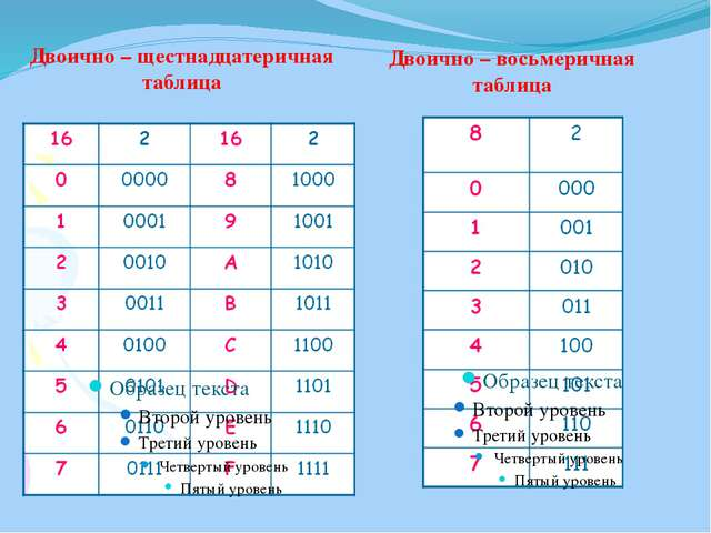 Формулы Excel - Computerologia