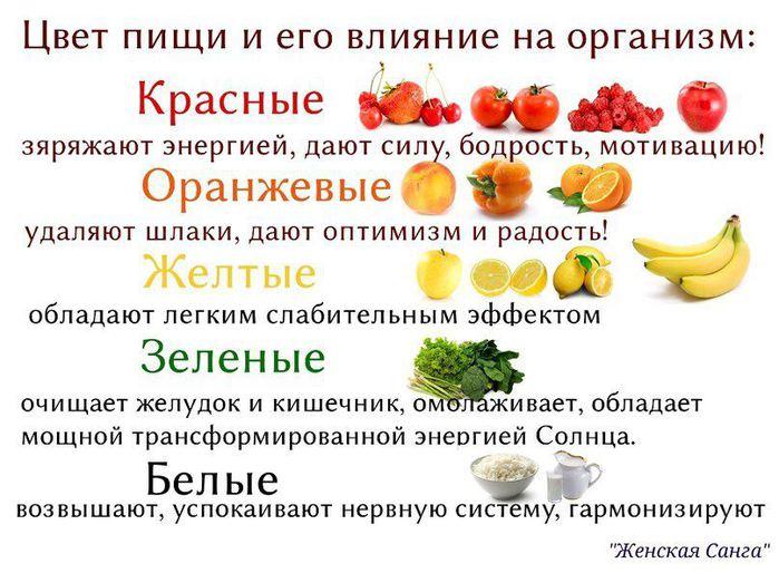 I:\витамины\92705213_large_3459_362072080550494_724460548_n.jpg