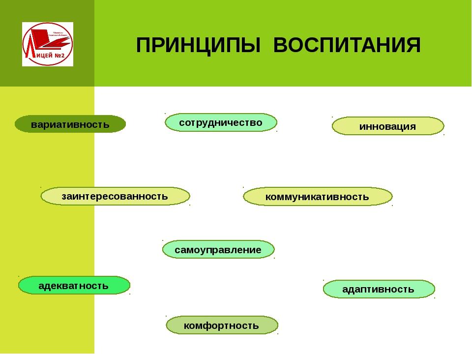вариативность ПРИНЦИПЫ ВОСПИТАНИЯ сотрудничество инновация комфортность самоу...