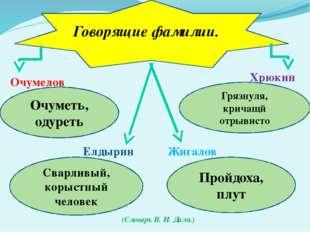 Очумелов Хрюкин Елдырин Жигалов Говорящие фамилии. Очуметь, одуреть Сварливы
