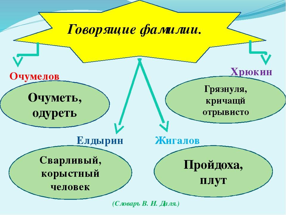 Очумелов Хрюкин Елдырин Жигалов Говорящие фамилии. Очуметь, одуреть Сварливы...
