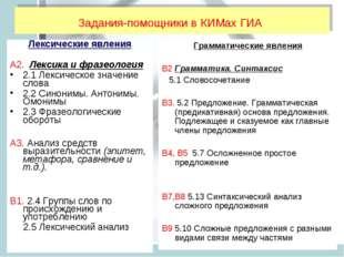 Задания-помощники в КИМах ГИА Лексические явления А2. Лексика и фразеология 2