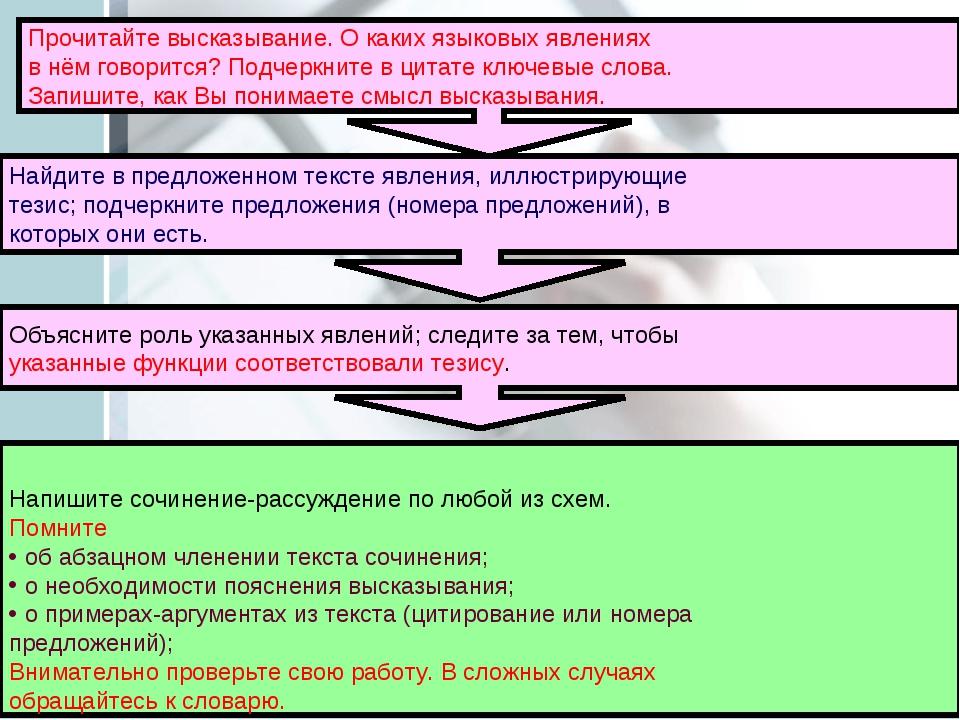 Прочитайте высказывание. О каких языковых явлениях в нём говорится? Подчеркни...