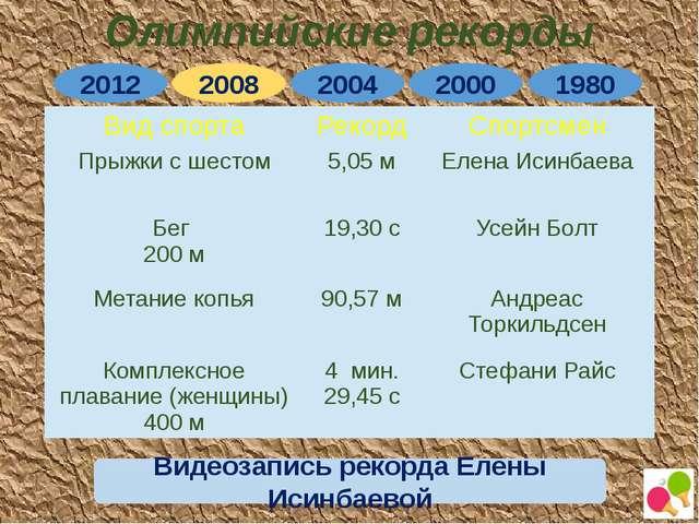 В общекомандном зачёте Российская Федерация после установления олимпийского р...