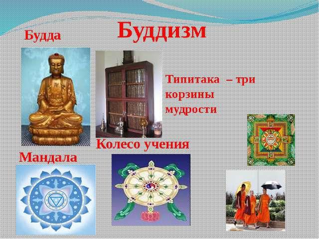 Буддизм Будда Мандала Колесо учения Типитака – три корзины мудрости