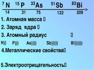 N P As Sb Bi 1. Атомная масса  14 31 75 122 209 3. Атомный радиус N)) P))) A