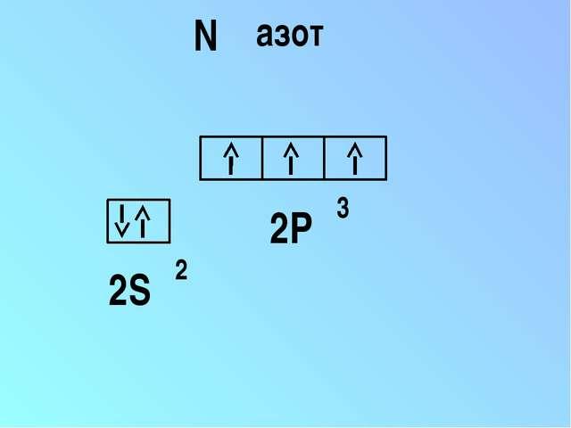 2S 2 2P 3 N азот