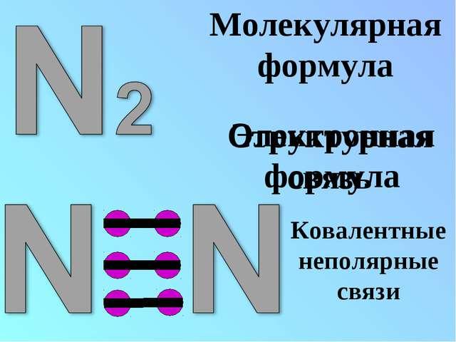 Молекулярная формула Электронная формула Структурная связь Ковалентные неполя...