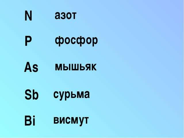 N P As Sb Bi азот фосфор мышьяк сурьма висмут