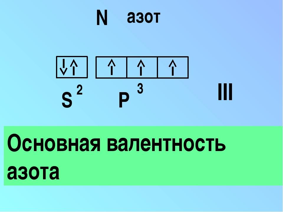 S 2 P 3 N азот Основная валентность азота III