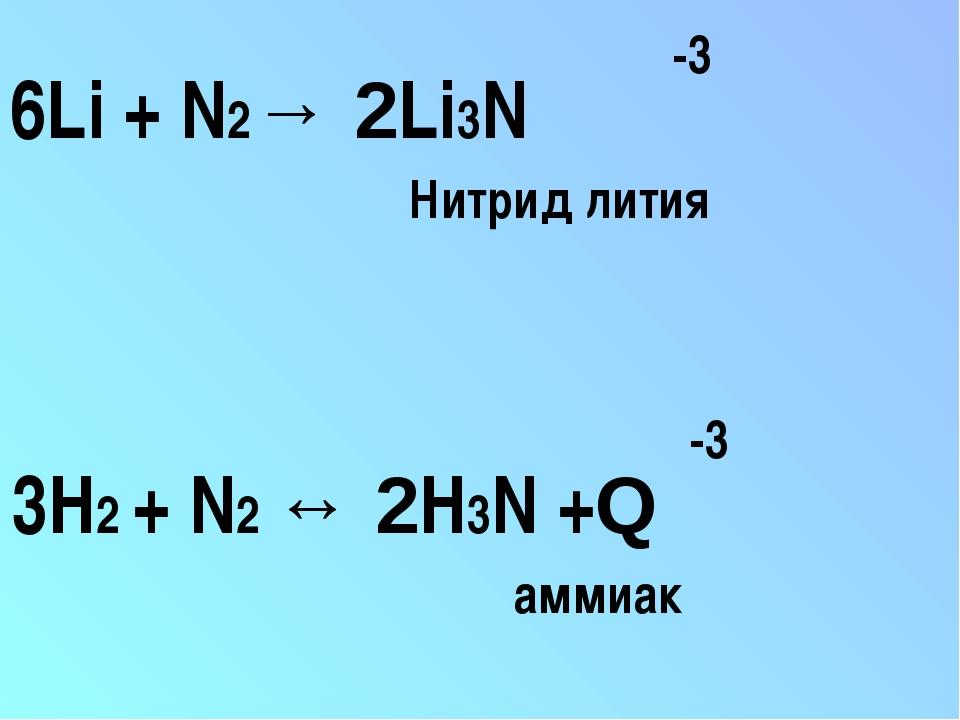 6Li + N2→ 2Li3N -3 3H2 + N2 ↔ 2H3N +Q -3 Нитрид лития аммиак