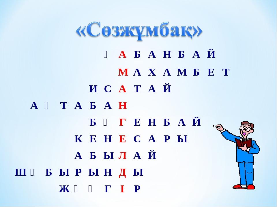 ҚАБАНБАЙ МАХАМБЕТ ИСАТАЙ АҚТ...