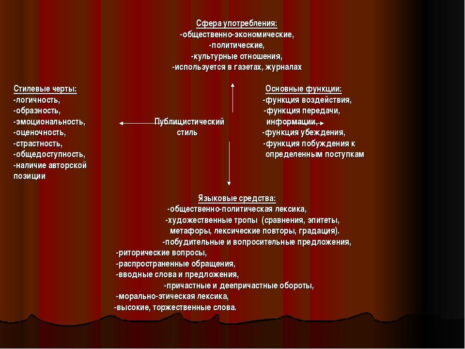 Сфера употребления: -общественно-экономические, -политические, -культурные от...