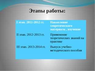 Этапы работы: Iэтап.2011-2012 гг. Накоплениетеоретического материала , изучен