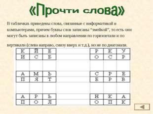 В табличках приведены слова, связанные с информатикой и компьютерами, причем