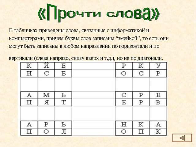 В табличках приведены слова, связанные с информатикой и компьютерами, причем...