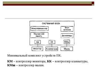 Минимальный комплект устройств ПК. КМ – контроллер монитора, КК – контроллер