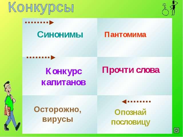 Конкурс капитанов Пантомима Прочти слова Опознай пословицу Осторожно, вирусы...