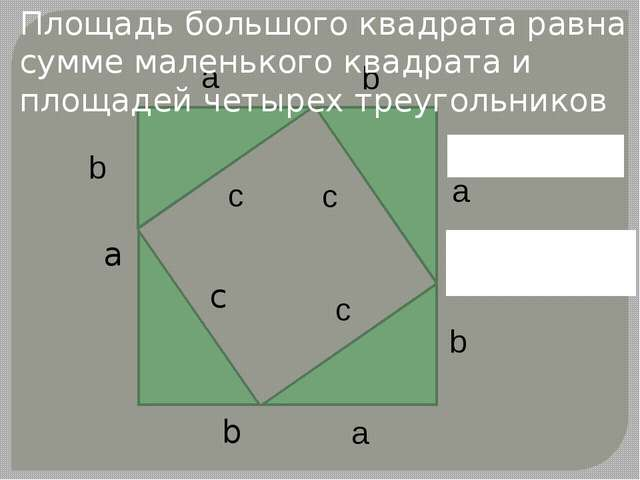 a b c Площадь большого квадрата равна сумме маленького квадрата и площадей ч...