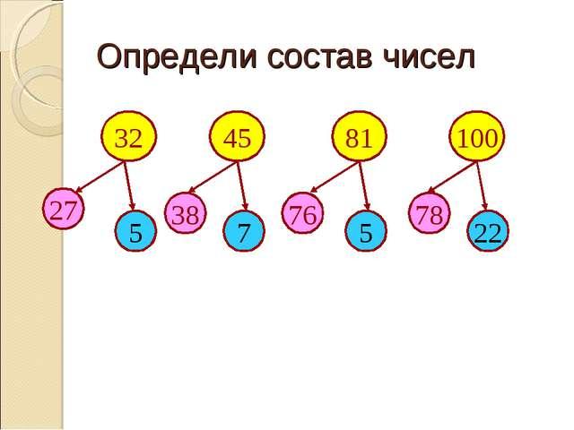 5 32 45 100 81 27 38 76 78 7 5 22 Определи состав чисел