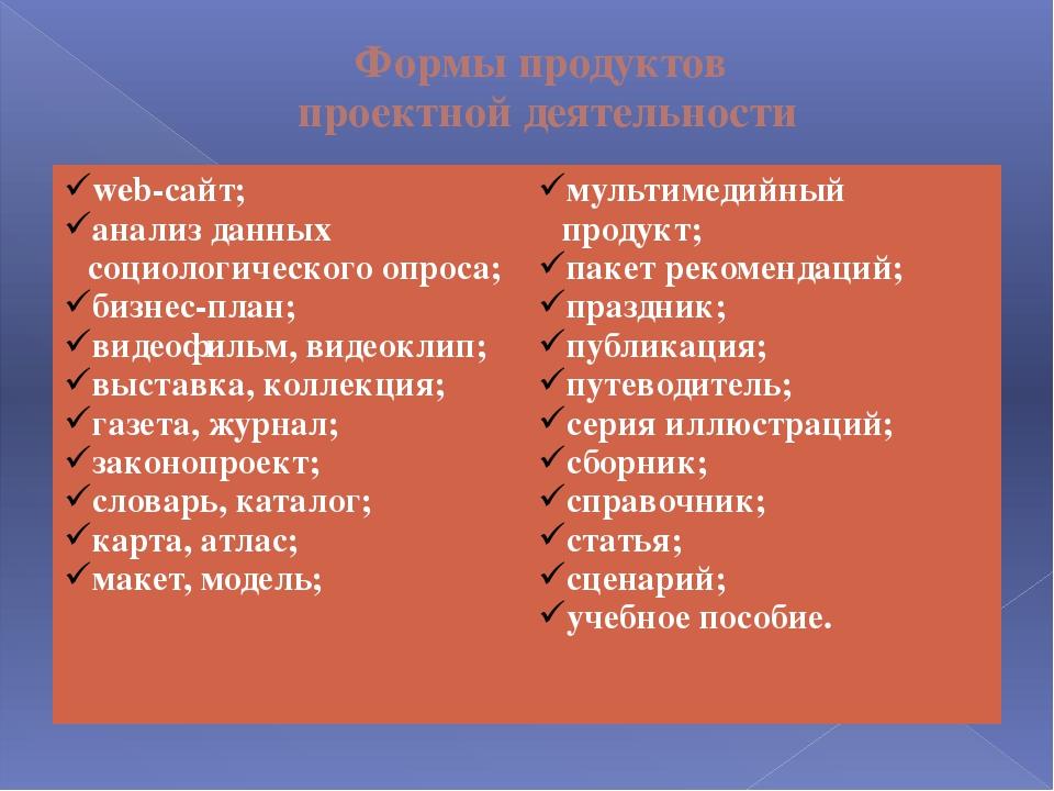 Формы продуктов проектной деятельности web-сайт; анализ данных социологическо...