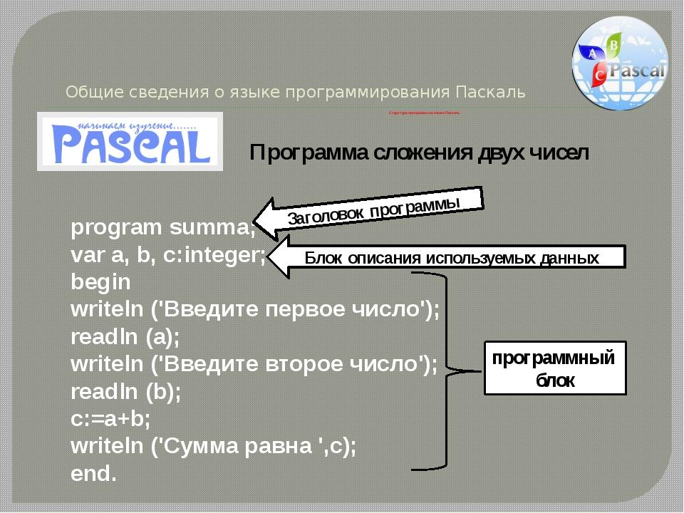 Общие сведения о языке программирования Паскаль Структура программы на языке...