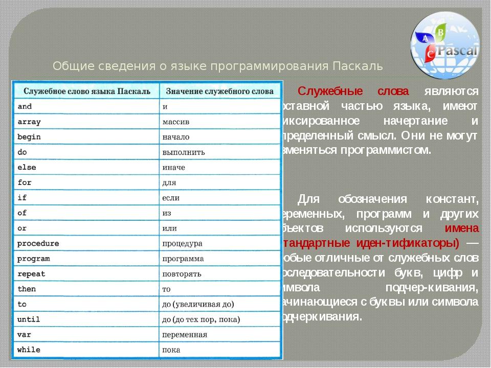 Общие сведения о языке программирования Паскаль Служебные слова являются сос...