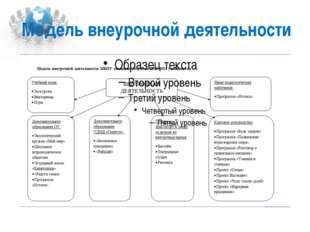 Модель внеурочной деятельности