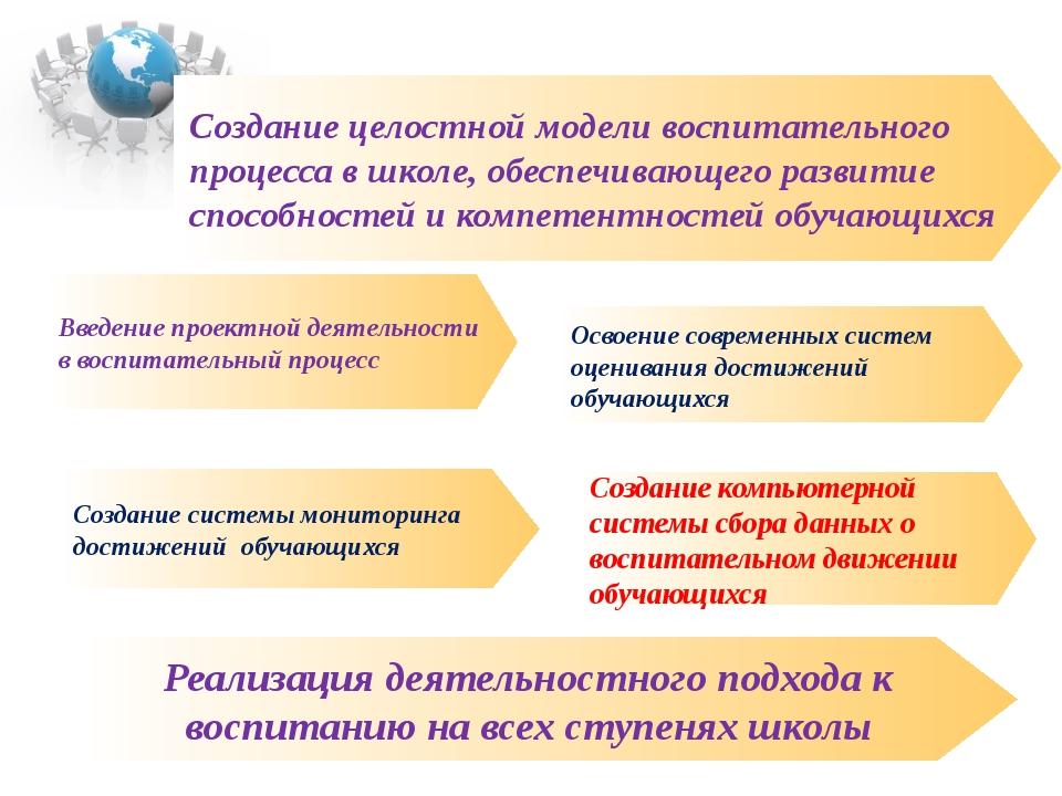 Создание целостной модели воспитательного процесса в школе, обеспечивающего р...