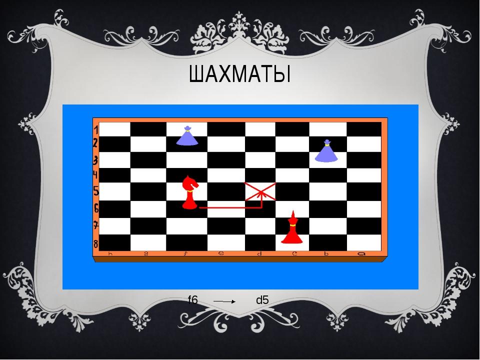 ШАХМАТЫ f6 d5